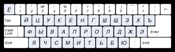 русская клавиатура на компьютере - фото 10